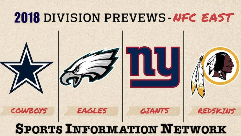 NFL 2018 NFC East Preview