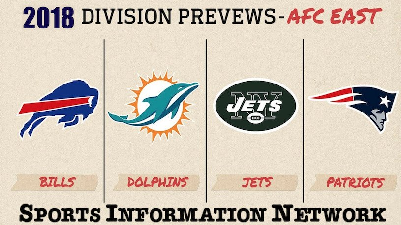 NFL 2018 AFC East Preview