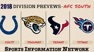 NFL 2018 AFC South Preview