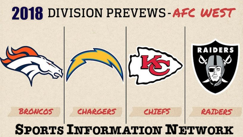 NFL 2018 AFC West Preview